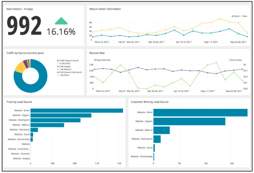 webanalytics.png